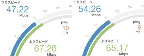 3台同時WiFi接続