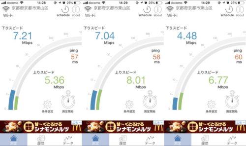京都祇園四条WiMAX調査結果