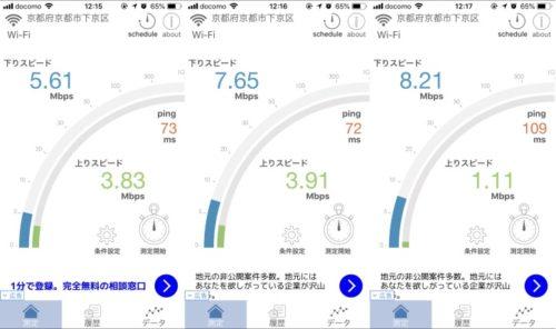 京都駅前WiMAX計測結果