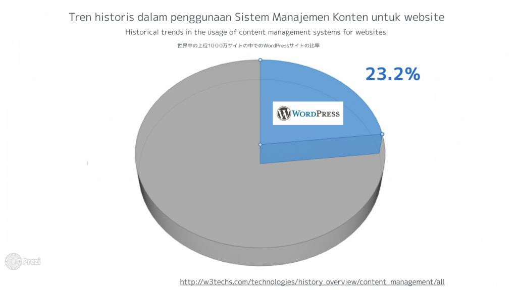 wordpress1202_12