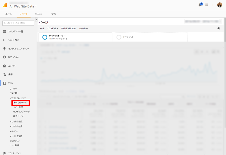 google-analytics-page-access1