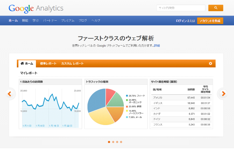 google-analytics-realtime5