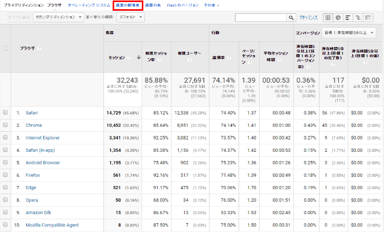 google-analytics-screensize-access2