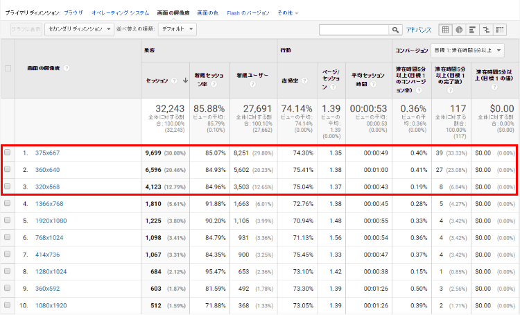 google-analytics-screensize-access3