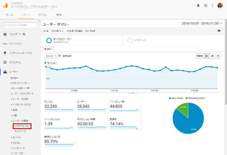 google-analytics-screensize-access4