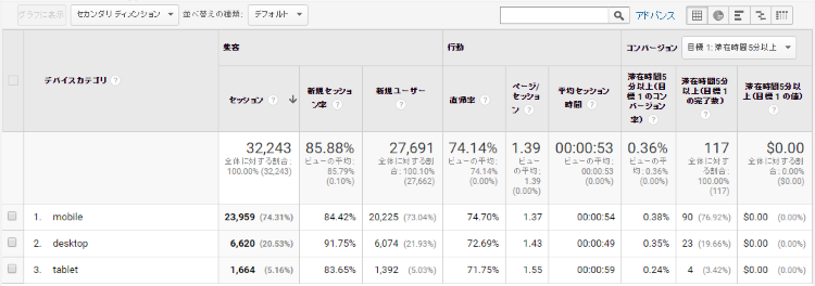 google-analytics-screensize-access5