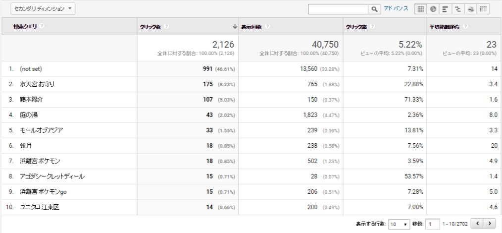 google-analytics-searce-query4
