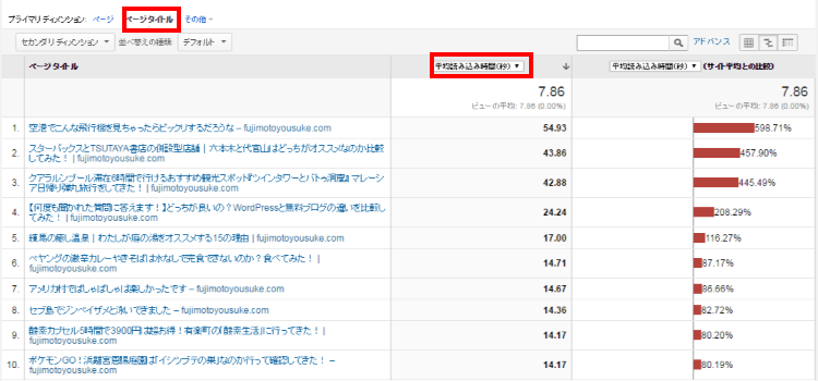 google-analytics-site-speed2
