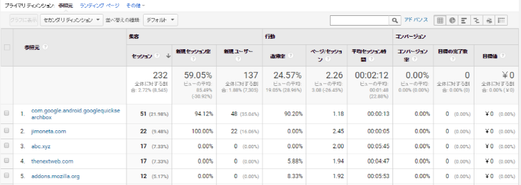 google-analytics-trafficsources7