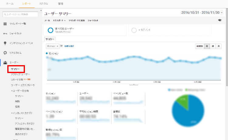 google-analytics-user1