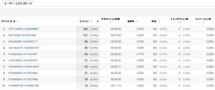 google-analytics-user7