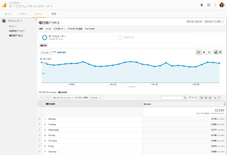 google-analytics-week-access6
