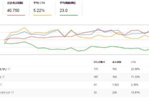 kensaku-analytics