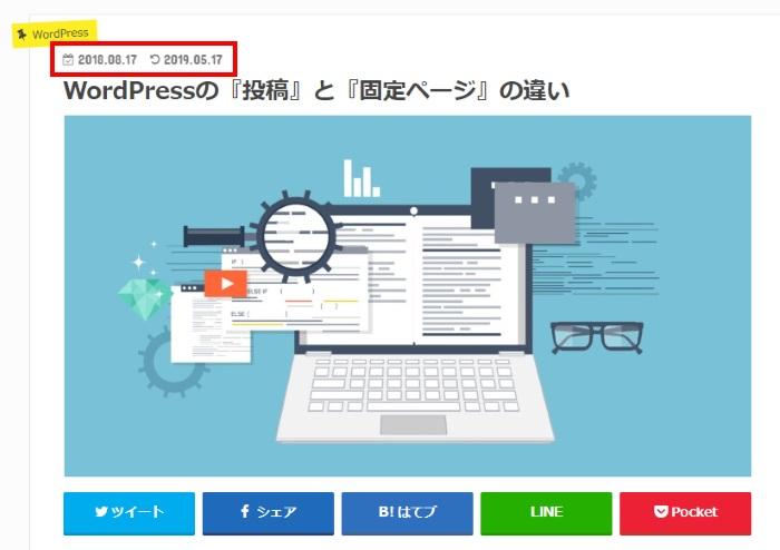 WordPress投稿の日付