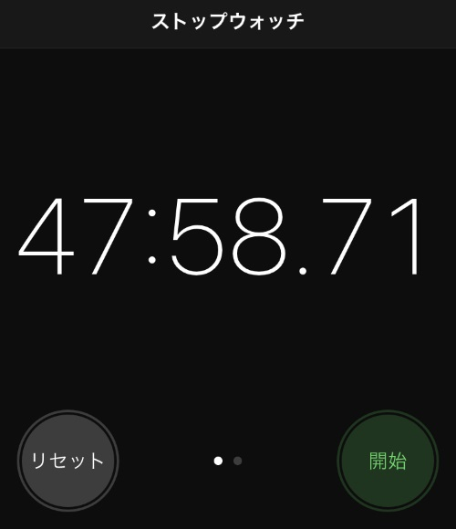 記事執筆時間48分