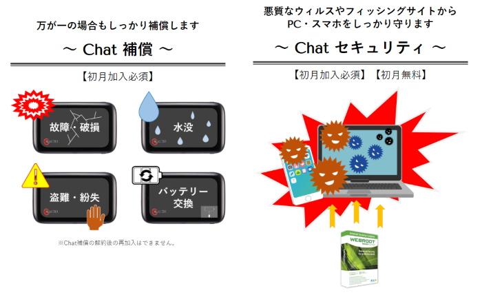 ChatWiFiオプション契約