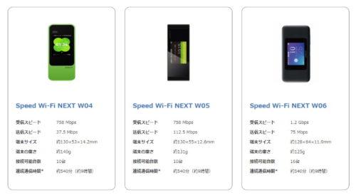 最安値保証WiFi端末