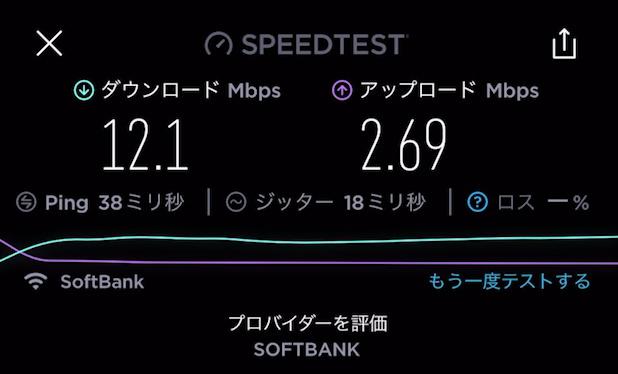 fonebudWスピードテスト